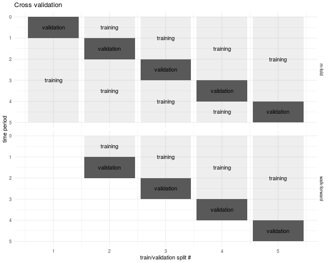 plot of chunk show_cv