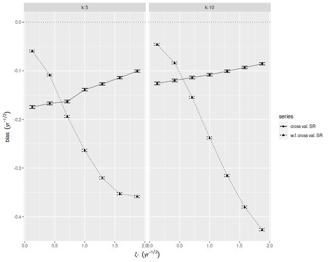 plot of chunk sim_plot