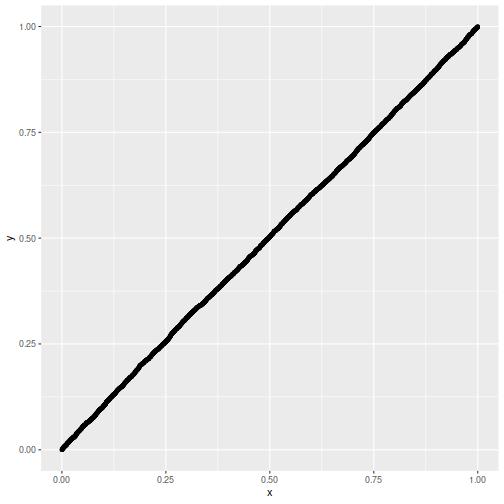 plot of chunk lee_sim_three