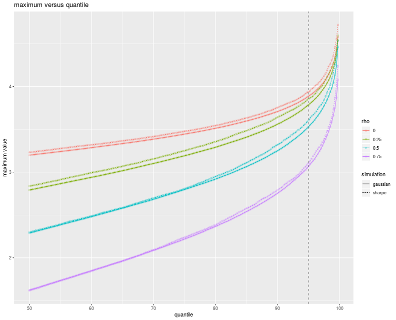 plot of chunk basic_both_plot