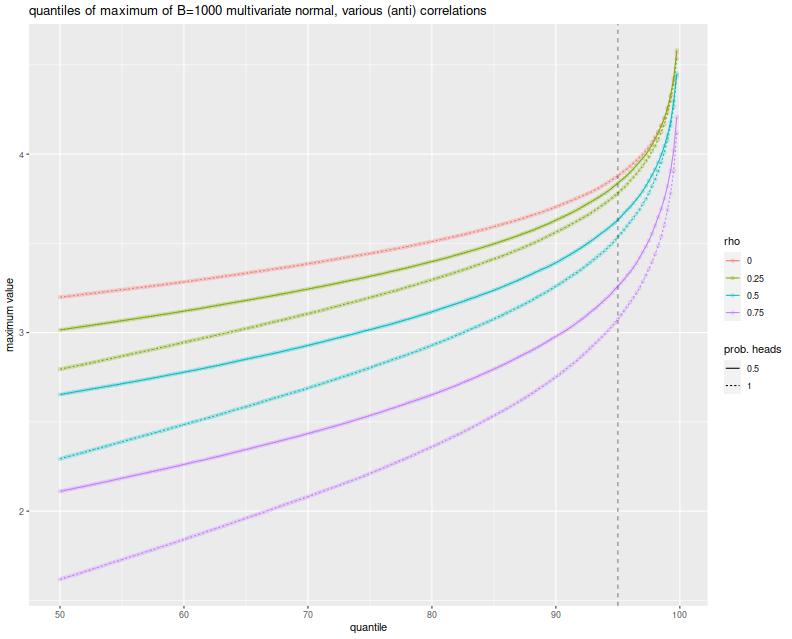 plot of chunk flippy_normal_plot